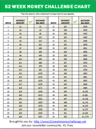 52_Week_Money_Challenge_Chart